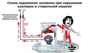 Поражение током от стиральной машины