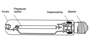 Галогенная лампа устройство