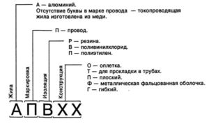 Буквенное обозначение проводов