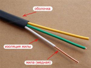 Виды изоляции проводов