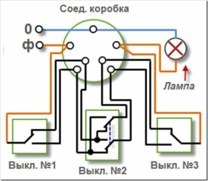 Схема подключения проходного выключателя из 3 мест