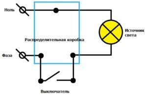 Схема подключения одноклавишного выключателя к одной лампочке