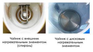 Типы нагревательных элементов у чайников