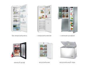 Какие бывают холодильники