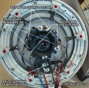 Устройство подставки электрочайника