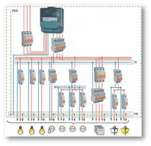 Схема электрощита с большим количеством потребителей
