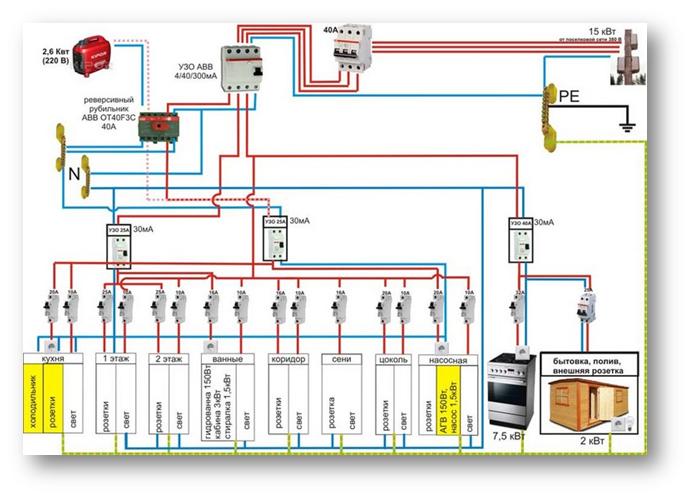 Схема электрощита 380 доме фото 951