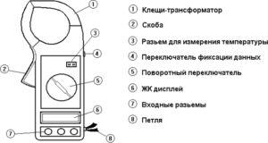 Размещение ручек управления прибором М 266