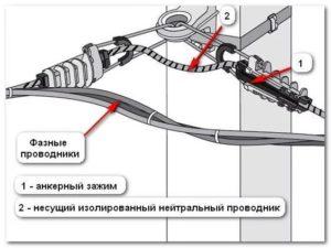 Крепление провода СИП к опоре
