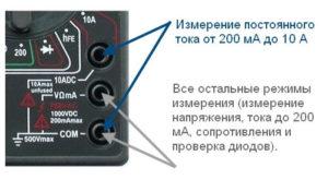 Обозначение гнезд мультиметра DT