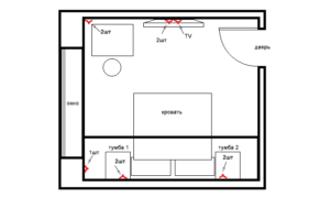 Схема расположения розеток в спальне