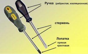 Разные ручки отверток