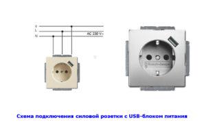 Схема подключения электрической розетки с заземлением и разъемом USB