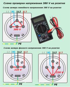 Схема измерения линейного и фазного напряжения