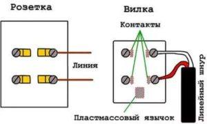 Схема подключения телефонной розетки РТШК-4