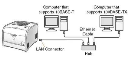 Схема подключения компьютеров в сеть через rj45