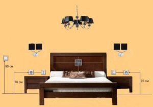 В спальне розетки устанавливаем над тумбочками