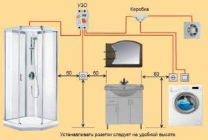 Соблюдение высоты установки розеток в ванной