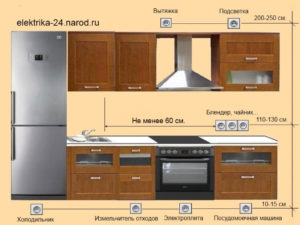 Подключение вытяжного шкафа на кухне