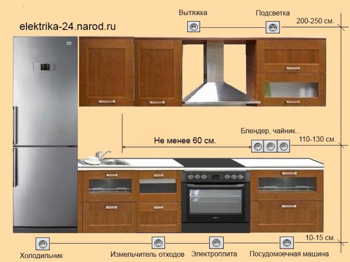 Монтаж розеток кухня