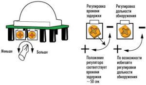 Регулировка ИК датчика