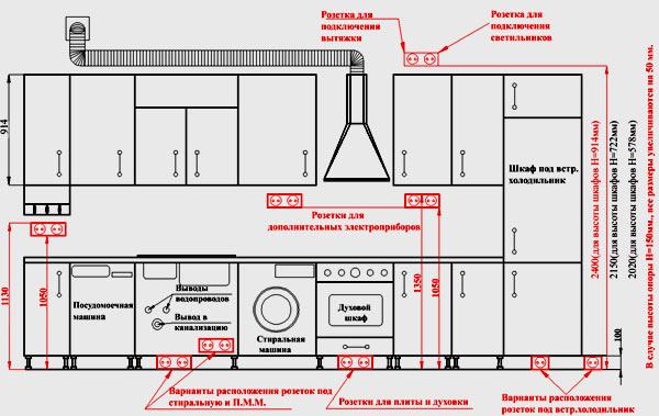План размещения мебели и розеток на кухне