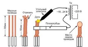 схема проведения сварки проводов