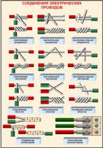Разные способы скрутки проводов