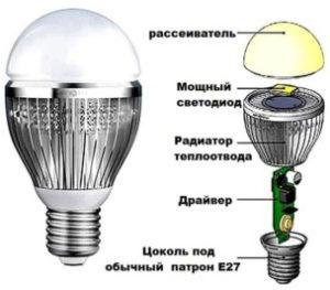 Устройство светодиодной лампы