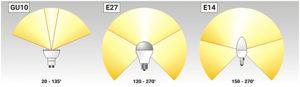 Выбор формы лампы