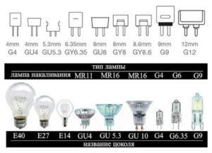 Сравнение видов цоколей ламп