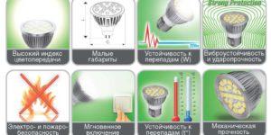 Характеристики ЛЭД ламп