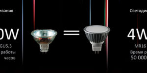Соотношение мощности светодиодных ламп и ламп накаливания