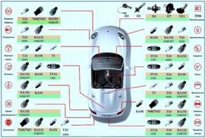 где какие светодиодные лампы стоят на автомобиле