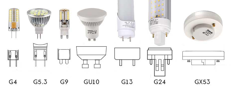 цоколи ламп 220в
