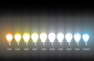 Светодиодные лампы с разной цветовой температурой