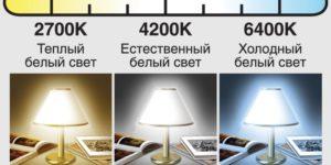 Цветовые характеристики светодиодных ламп
