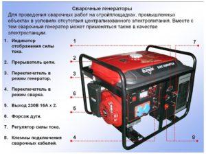 Устройство сварочного генератора