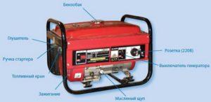 Бензиновый электрический генератор средней мощности