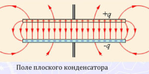 Емкость электрического поля конденсаторов