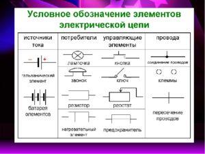Условное обозначение элеменов электрической цепи