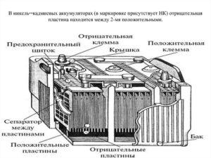 Устройство никель-кадмиевого аккумулятора