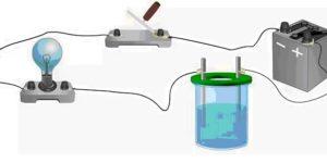 электролиты проводят электрический ток