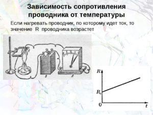 Как изменяется сопротивление проводника при нагревании