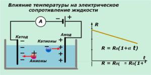 Зависимость электрического сопротивления жидкости от температуры
