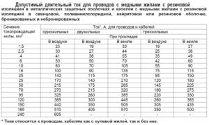 Таблица Допустимый ток проводов